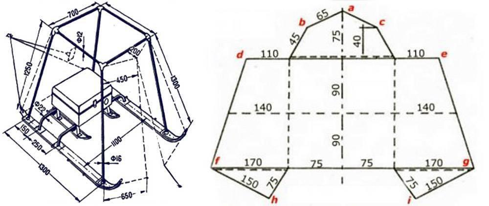 Палатка для рыбалки своими руками: 120 фото и видео инструкции по пошиву и постройке туристической палатки