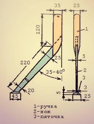 Изготовление квока для ловли сома своими руками: чертежи, размеры и пошаговые инструкции