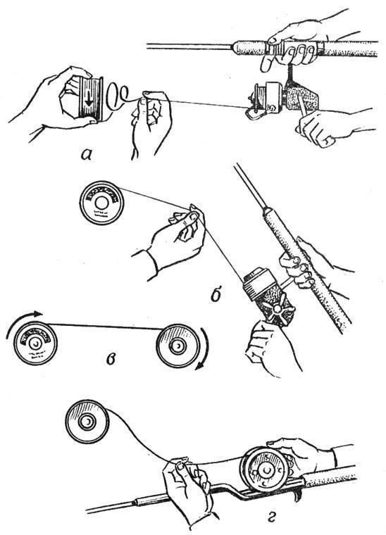 Как правильно намотать леску и плетенку на катушки разного типа