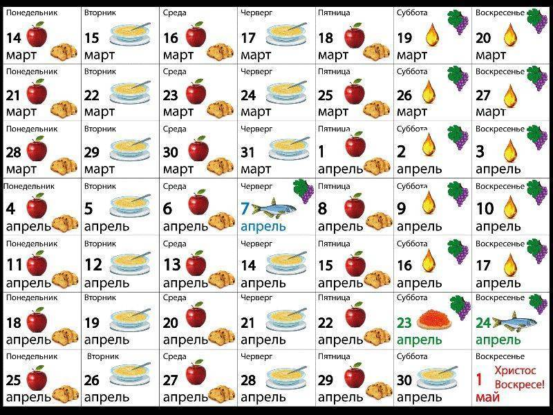 Календарь постов на 2023 год: список православных постов и правила питания по дням