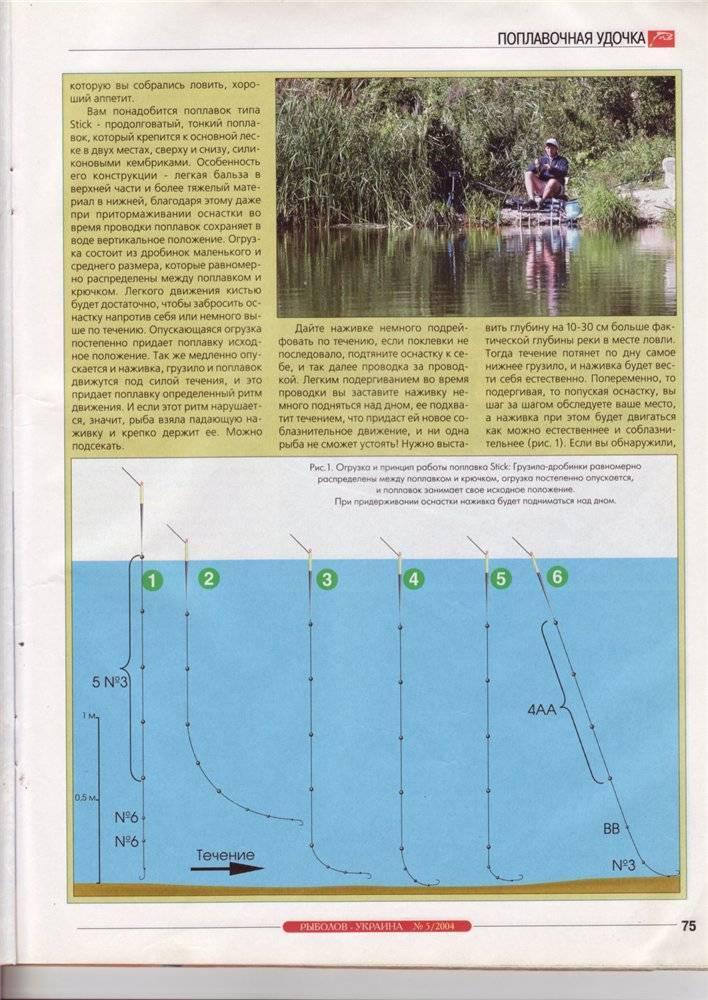 Ловля леща на поплавочную удочку: выбор оснастки, как поймать на поплавок