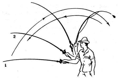 Правильный заброс фидера - способы и особенности