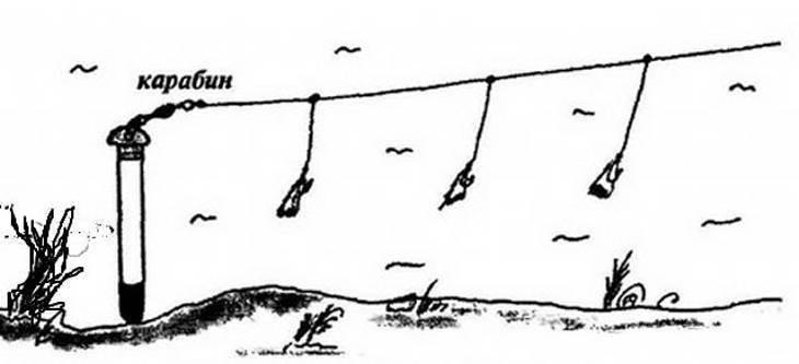 Оснастка «тирольская палочка»: как сделать своими руками для рыбалки, особенности ловли