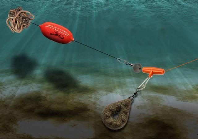 Перемет на сома (26 фото): ловля на снасть, как правильно сделать ее своими руками и как ставить, длина поводка для рыбалки