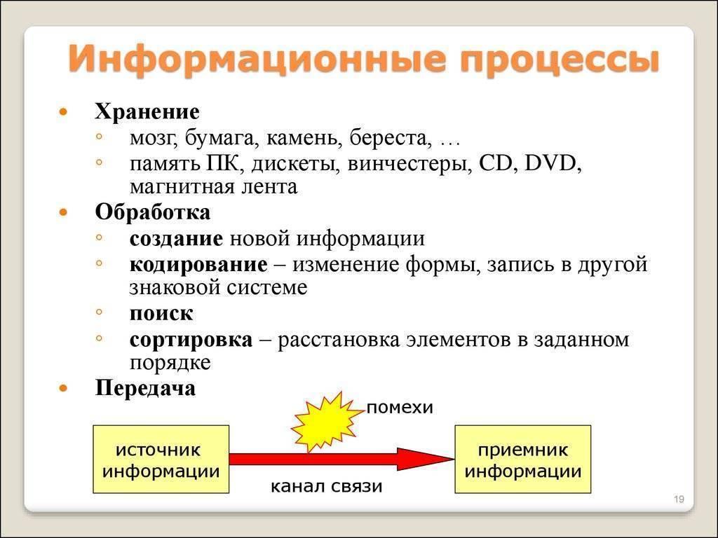 Урок 17хранение и передача информации (§§ 7, 8)
