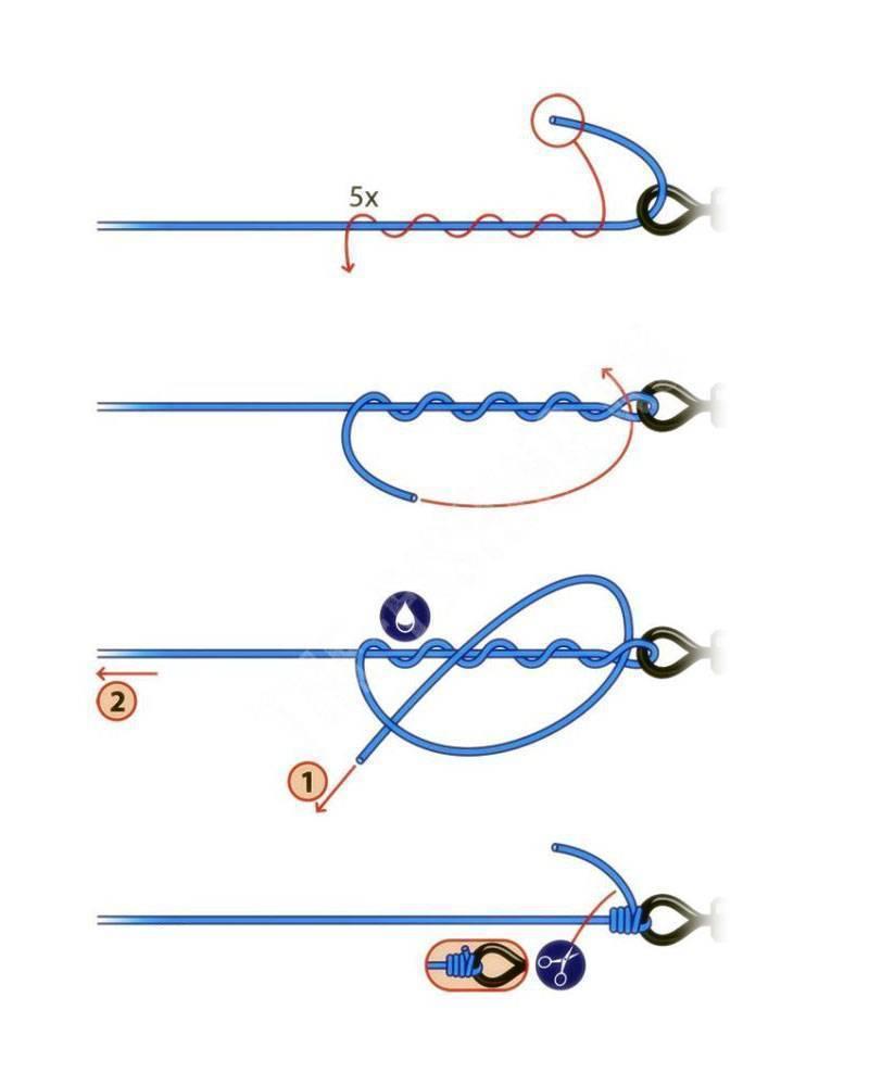 Как привязать крючок к леске правильно: способы, видео и схема узлов с ушком и без