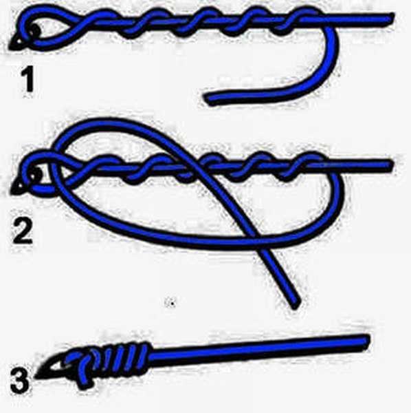 Процесс вязки петель и узлов для поводков и приманок