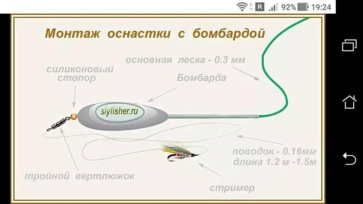 Когда и зачем нужна снасть бомбарда | про рыбалку - секреты рыбной ловли