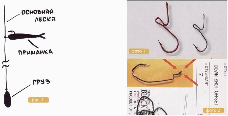 Оснастка дроп-шот: монтаж, техника ловли и область применения