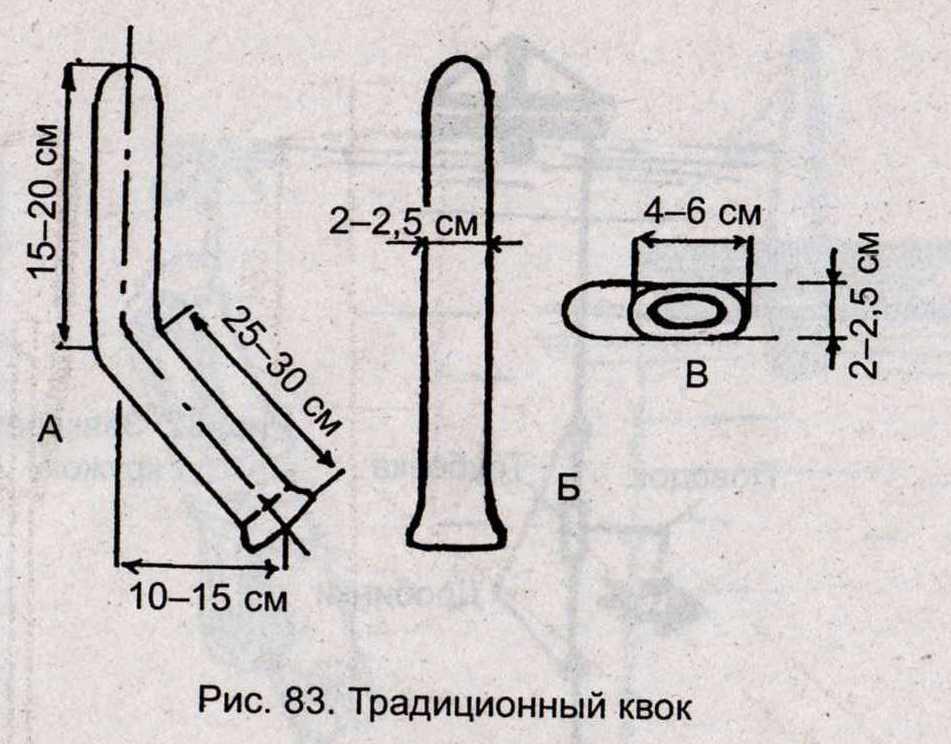 Квок на сома своими руками — как сделать, чертежи, особенности изготовления из ложек