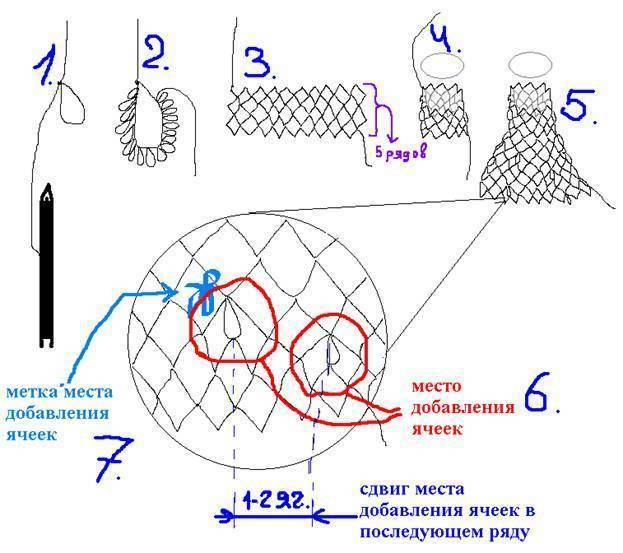 Как сделать кастинговую сеть своими руками