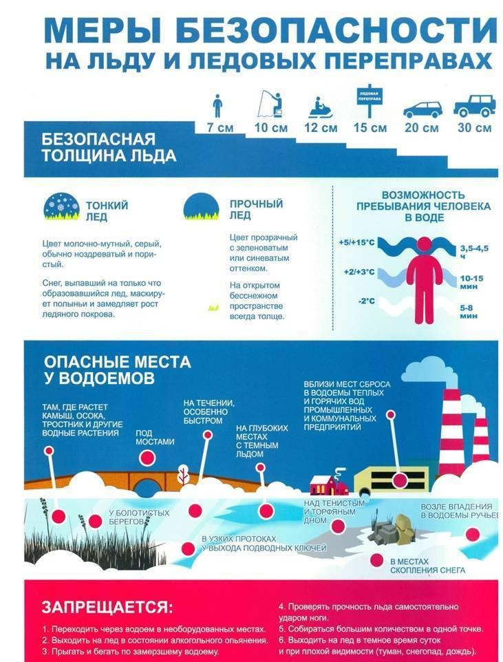 Особенности зимней рыбалки на льду, движение и ловля рыбы с льда