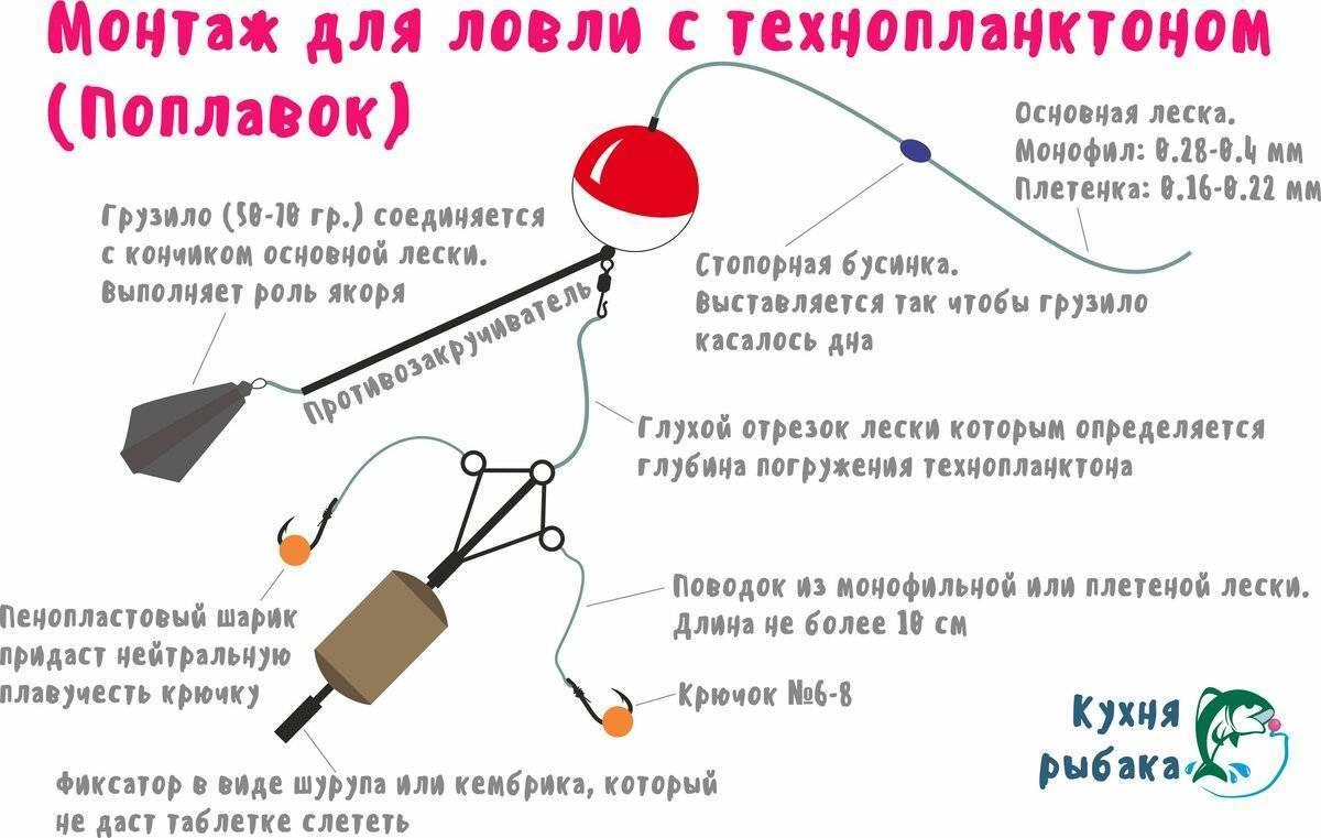 """Как ловить толстолобика, используя снасть """"убийца толстолоба"""""""