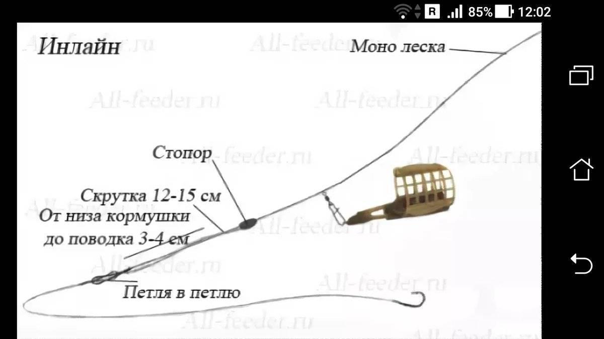 Оснастка инлайн для фидера (34 фото): фидерный монтаж на плетенке, карповый и с отводом под кормушку