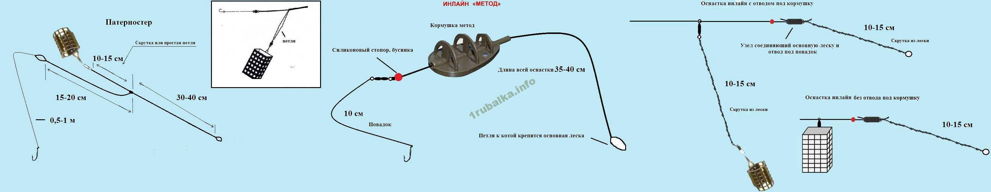 Фидерная оснастка на карася – монтажи, лески, крючки и поводки