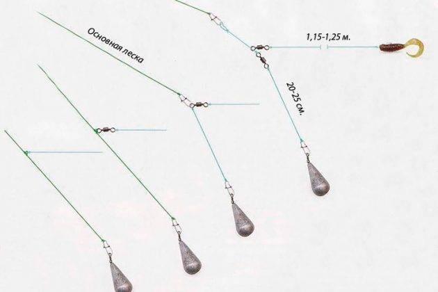 Ловля ротана на спиннинг: новое открытие спиннингистов