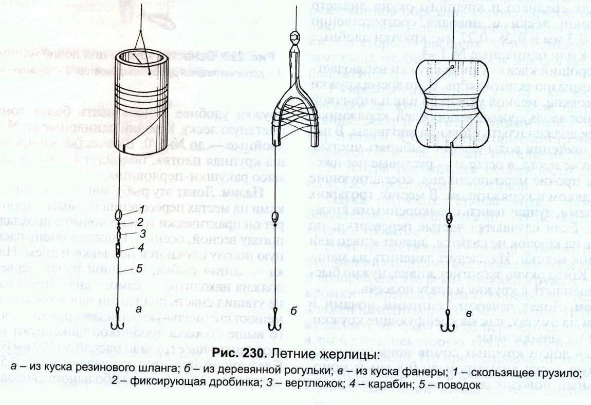 Как сделать жерлицы на щуку своими руками?