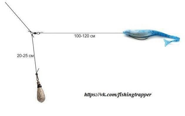 Поговорим о ловле судака на спиннинг