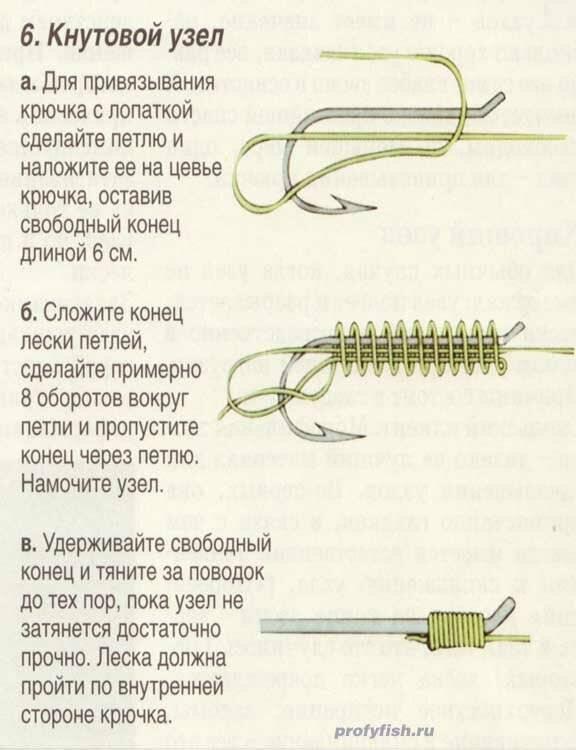 Как завязывать леску на крючок как привязать крючок к леске
