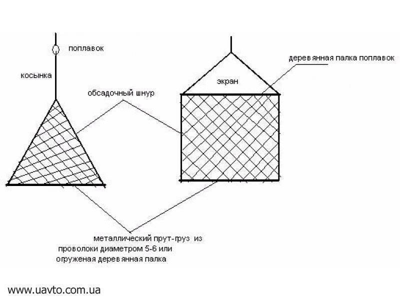 Косынки для зимней рыбалки — особенности, процесс изготовления - рыба