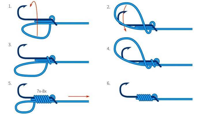 Как связать леску к плетенке: лучшие узлы плетенки (привязываем шок-лидер, поводок и основную леску)
