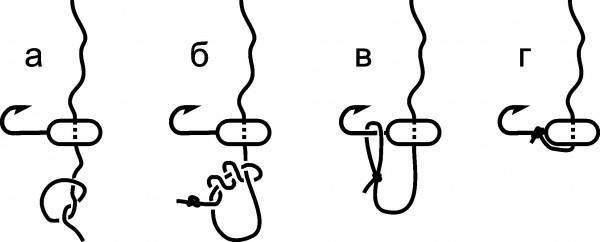 Как привязать мормышку к леске: самые надежные варианты