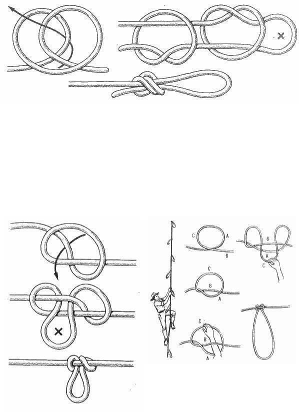 Как правильно вязать узел клинч