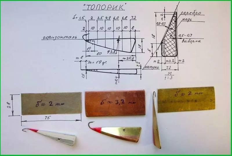 Топор своими руками (48 фото): как его сделать из арматуры? изготовление красивой модели из простого старого топора по чертежам