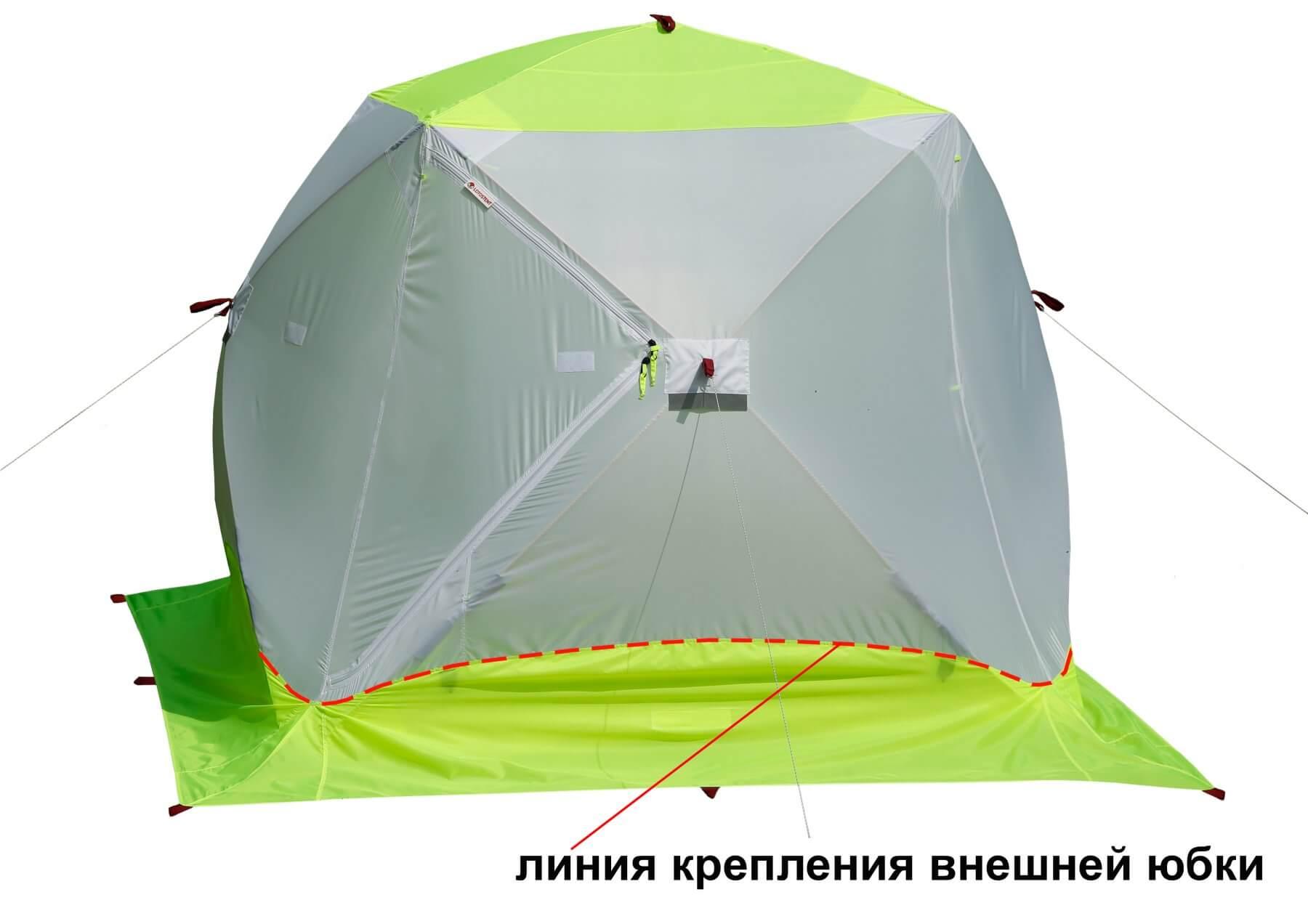 """Палатки """"лотос"""" для зимней рыбалки: характеристики, отзывы"""
