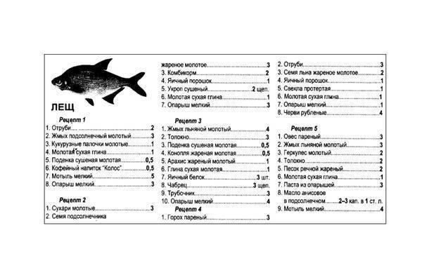 Лучший прикорм для леща своими руками – суперулов – интернет-портал о рыбалке