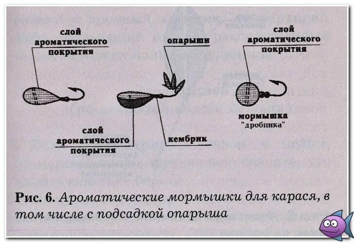 Мормышки на карася зимой: время, техника и особенности прикормки