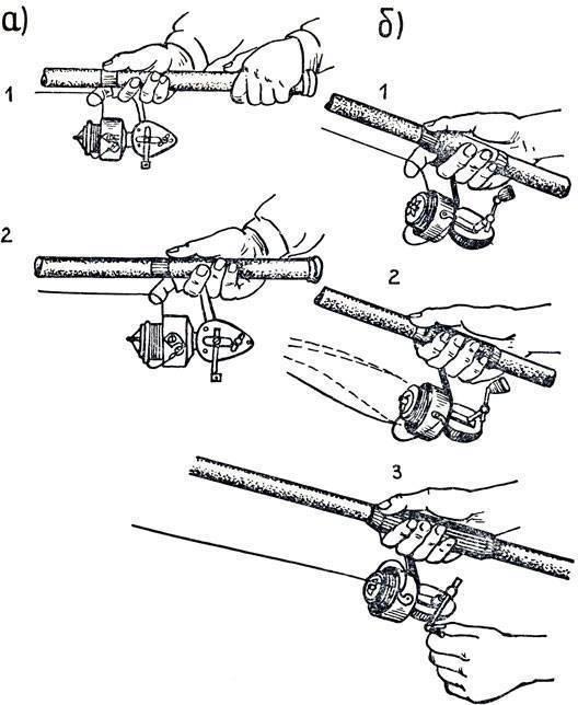 Как правильно забрасывать спиннинг: техника и виды заброса