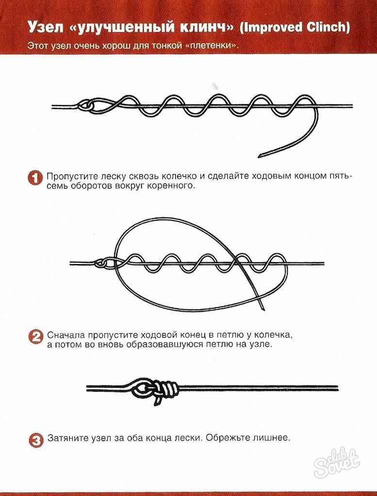 Рыболовные узлы для плетеного шнура