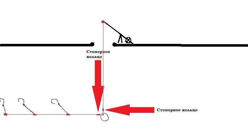 """Фидерная снасть """"вертолёт и два узла"""""""