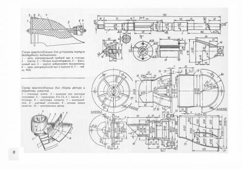 Самодельный подвесной водомет на базе мотора «ветерок»