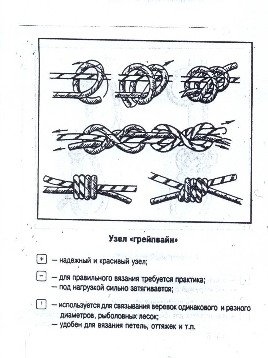 Как вязать узел «восьмерка»