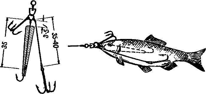 Спиннинговая ловля на различных глубинах