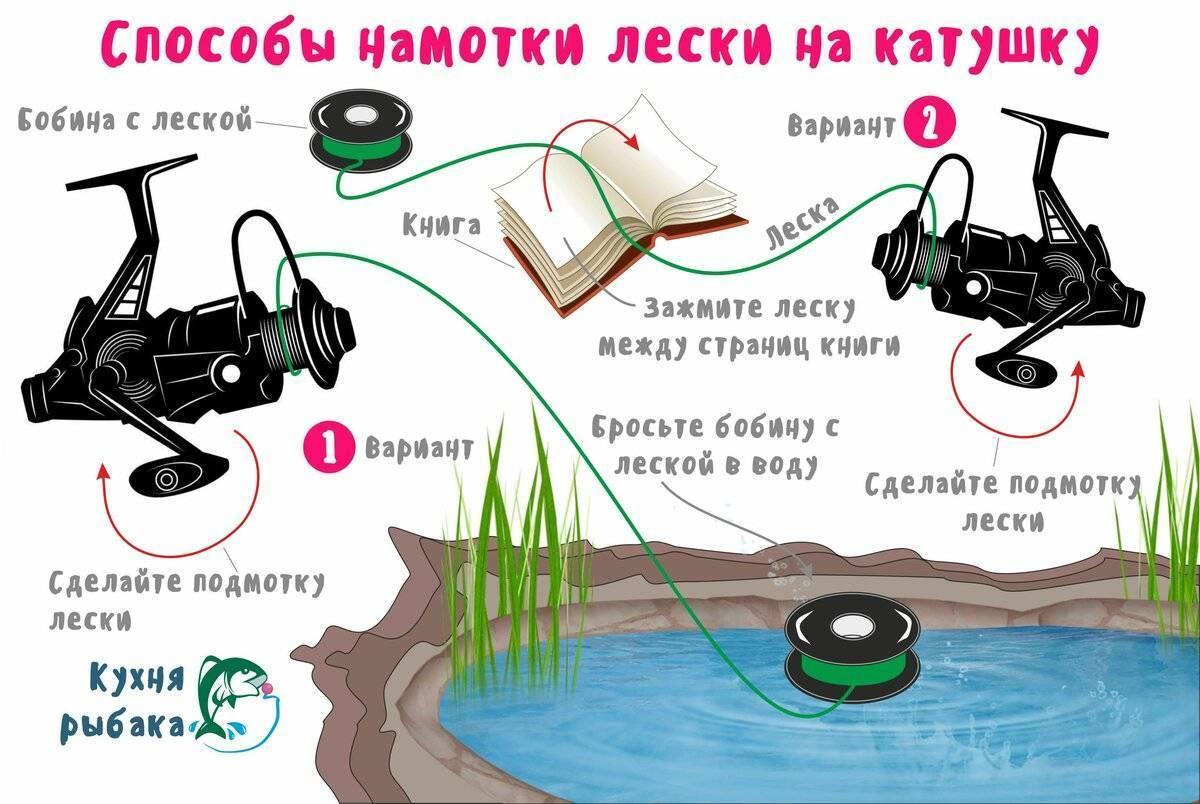Как намотать леску на катушку спиннинга: инструкция + видео