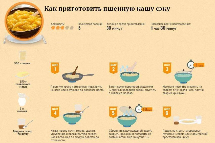 Как варить пшено для рыбалки (пропорции и время приготовления)