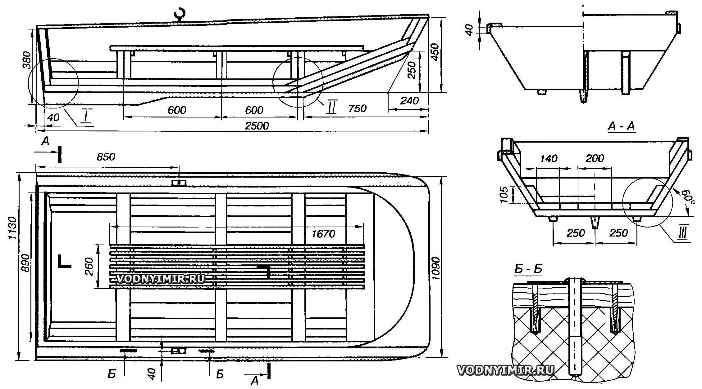 Лодка из досок своими руками - как сделать деревянную плоскодонку: чертеж