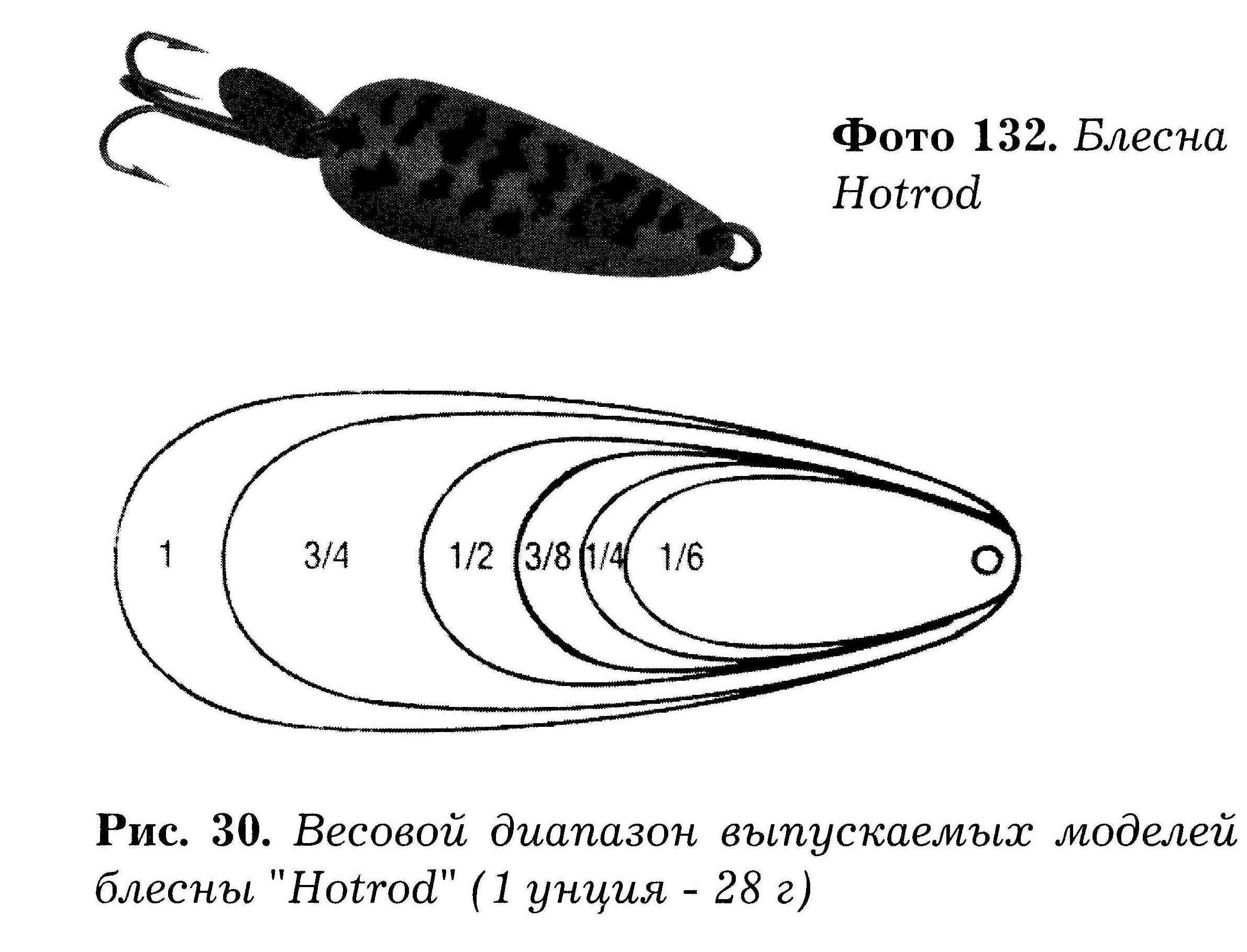 Чертежи воблеров с размерами — ловись рыбка