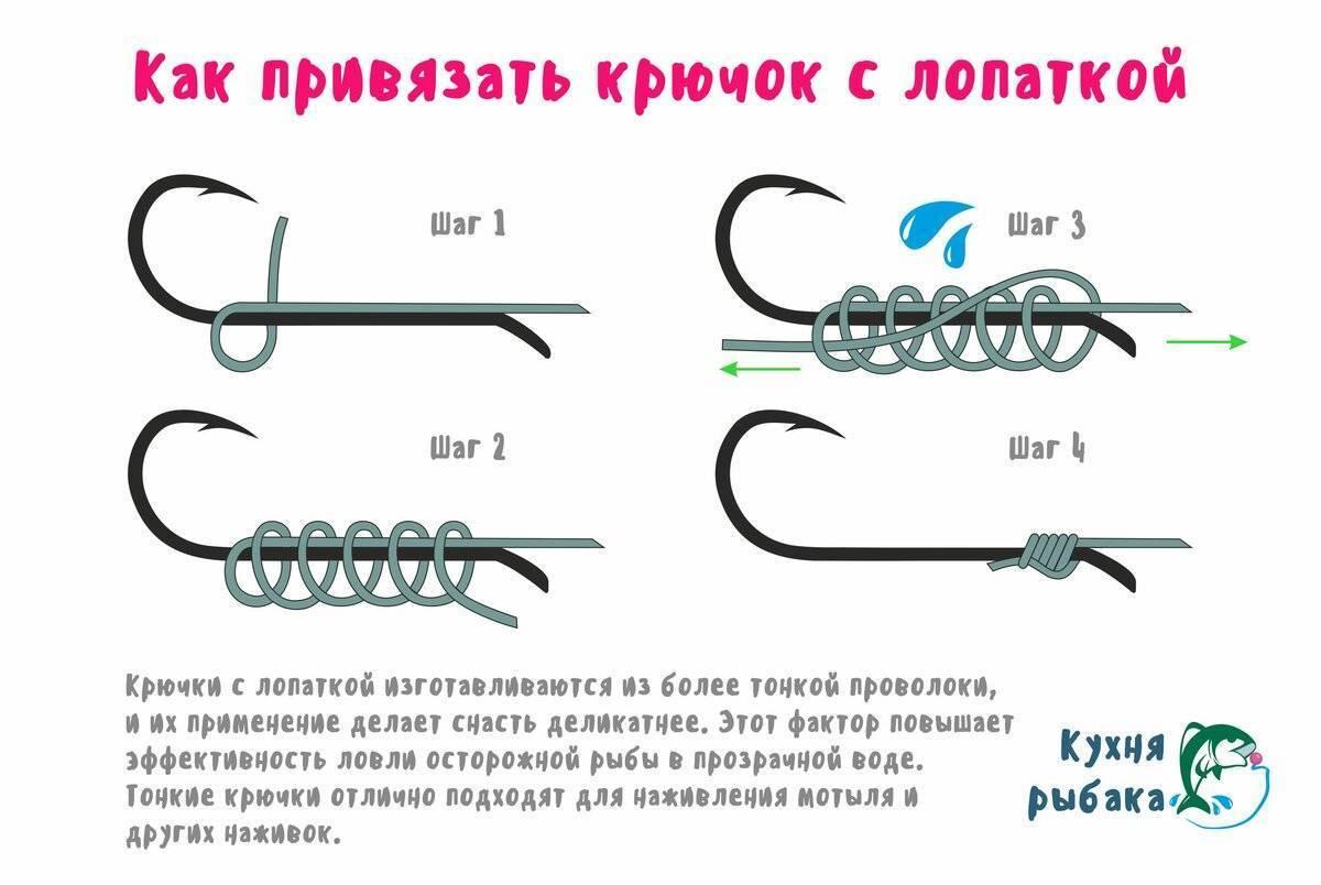 Крючки на карася: выбираем самые прочные и зацепистые
