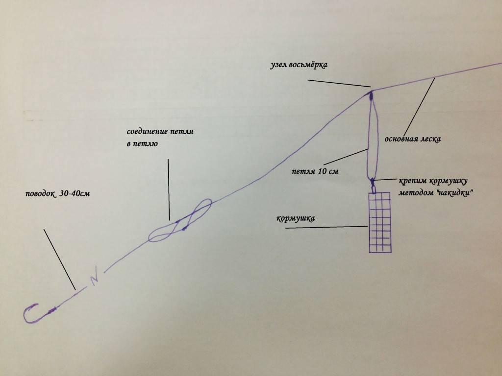 Как привязать поводок к основной леске быстро и надежно