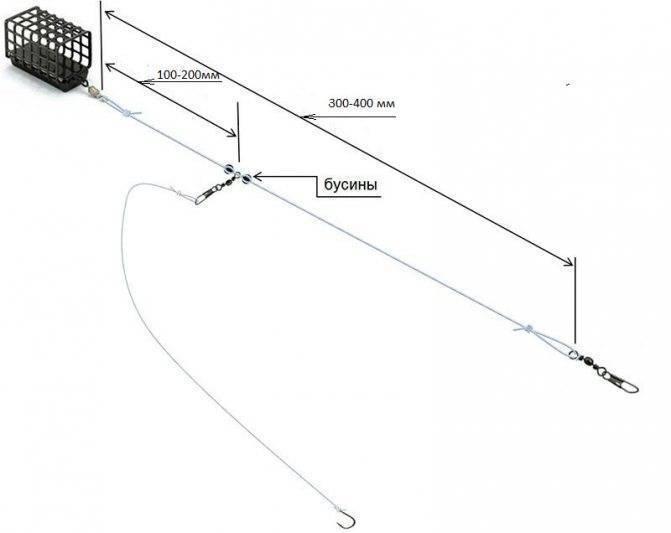 Поводки для фидера, длина поводка для фидера + видео