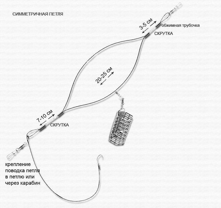 Фидерная оснастка гарднера: патерностер