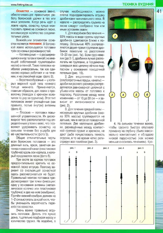 Оснастка болонской удочки для ловли на течении: катушка, удилище, поплавок, монтаж оснастки