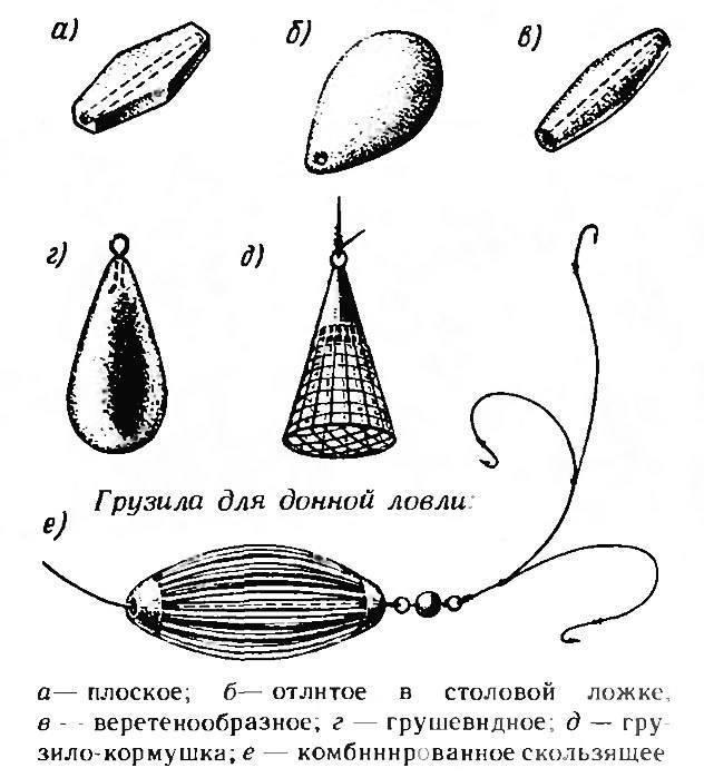 Пошаговая инструкция по изготовлению рыболовных снастей своими руками