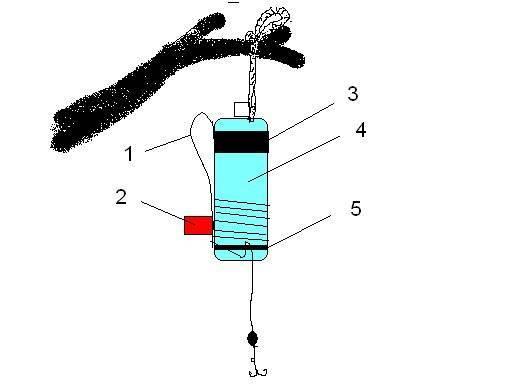 Плетение корзин из бутылок: пошаговая инструкция для начинающих, видео.