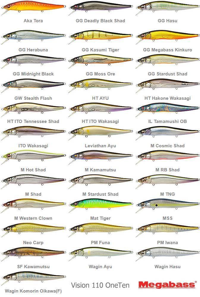 Какой выбрать воблер на щуку: топ-11 лучших моделей воблеров