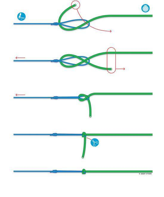 Рыболовные узлы для крючков поводков разных видов лесок и шнуров